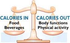 caloric balance