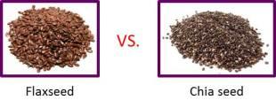 flax vs chia